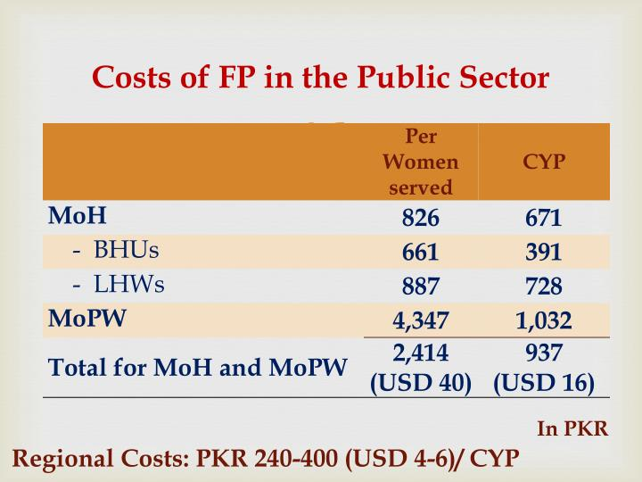 Costs of FP in the Public Sector