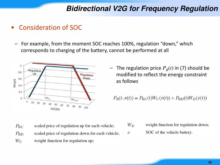 Bidirectional V2G for Frequency Regulation