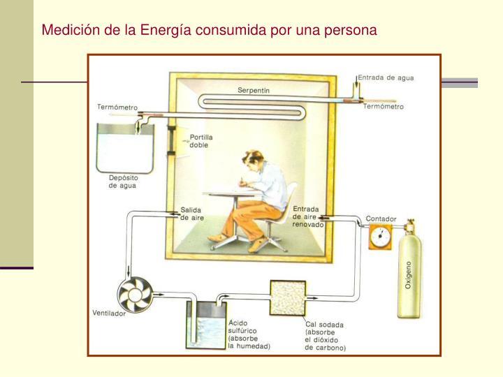 Medición de la Energía consumida por una persona