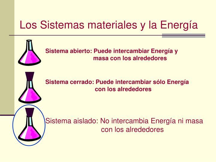Los Sistemas materiales y la Energía