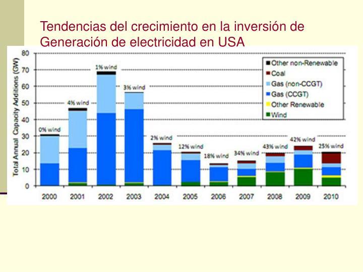Tendencias del crecimiento en la inversión de Generación de electricidad en USA
