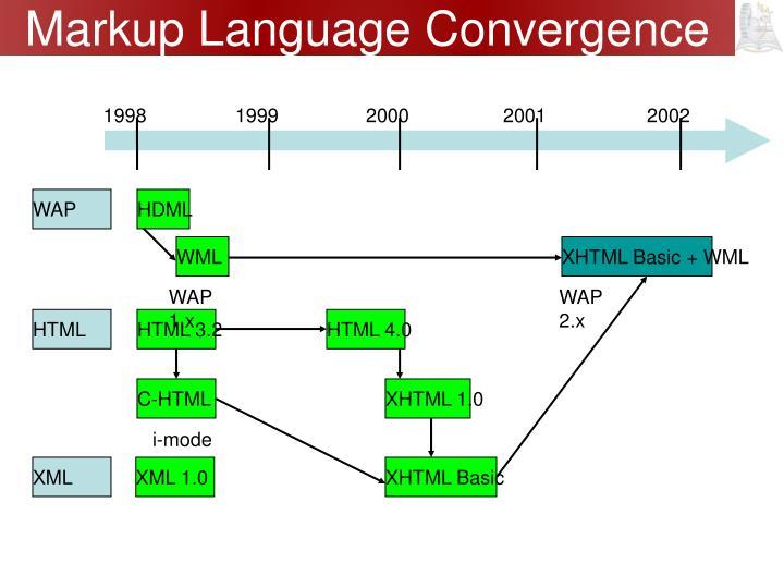 Markup Language Convergence