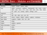 xhtml basic modules and elements