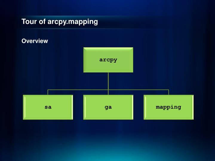 Tour of arcpy.mapping