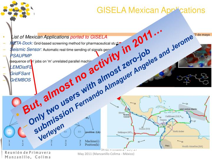 GISELA Mexican Applications