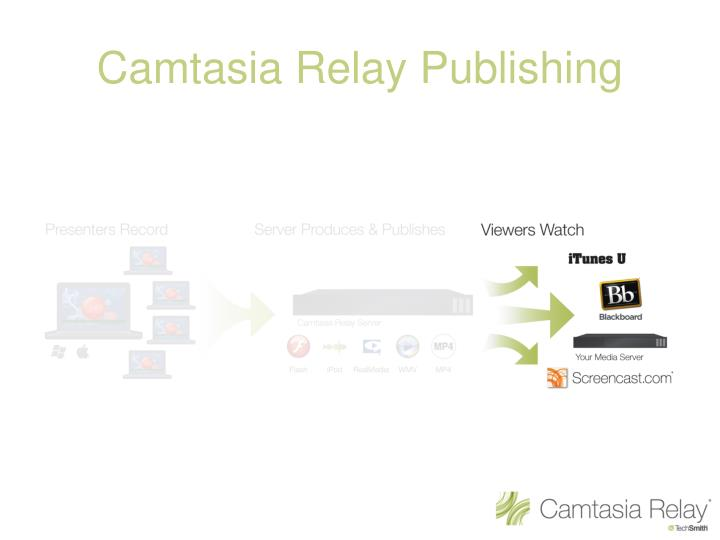 Camtasia Relay Publishing
