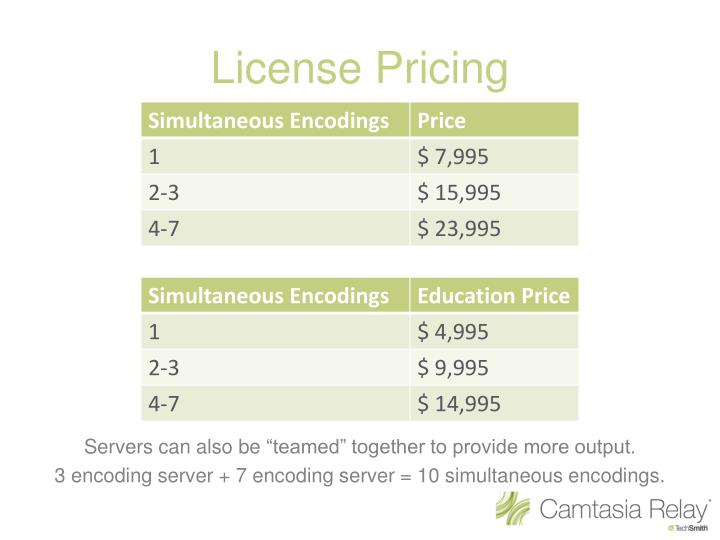 License Pricing