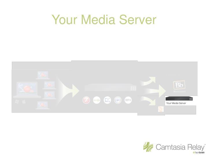 Your Media Server