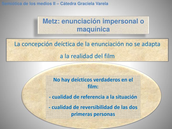 Semiótica de los medios II – Cátedra Graciela Varela
