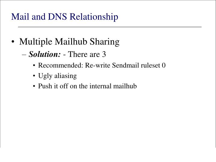Mail and DNS Relationship