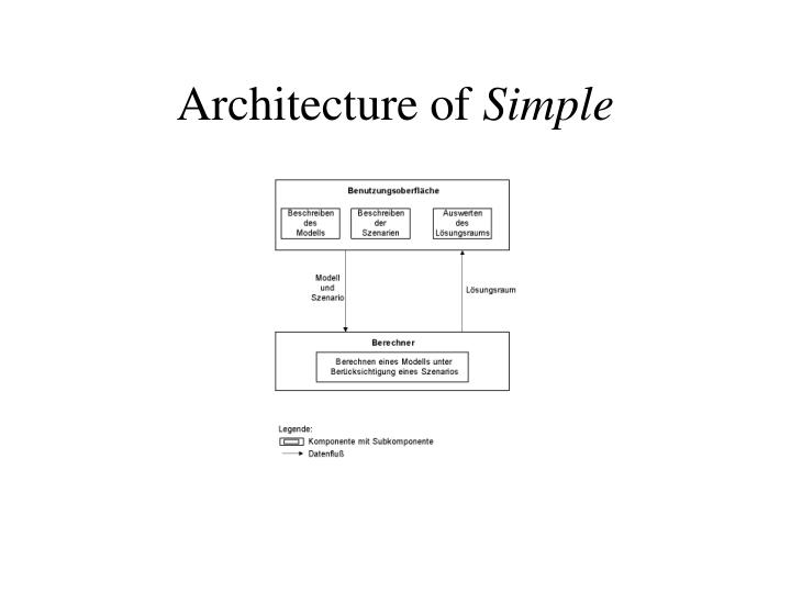Architecture of