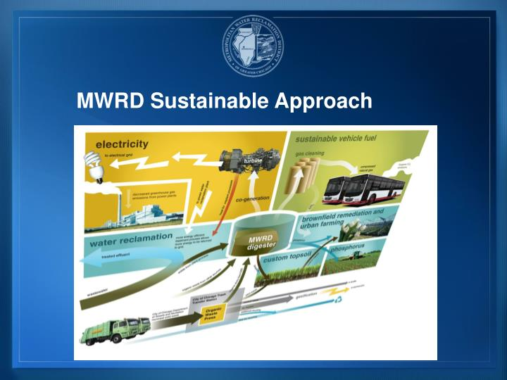 MWRD Sustainable Approach