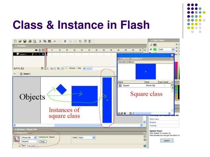 Class & Instance in Flash
