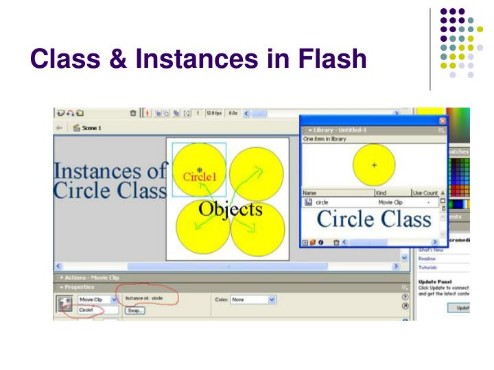Class & Instances in Flash