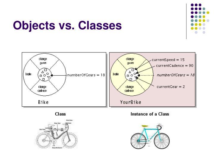Objects vs. Classes