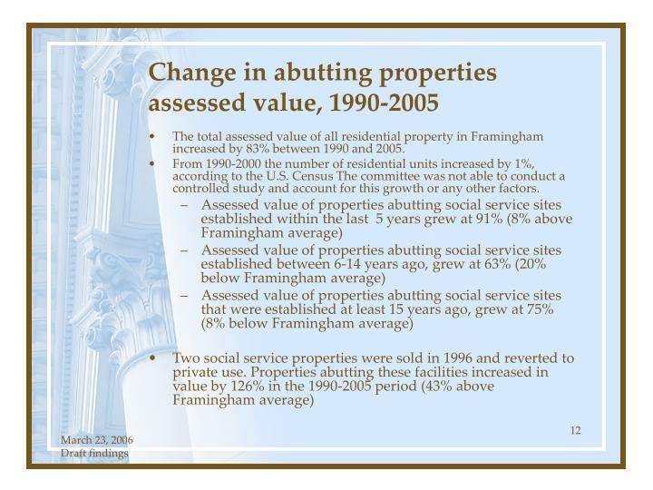 Change in abutting properties assessed value, 1990-2005