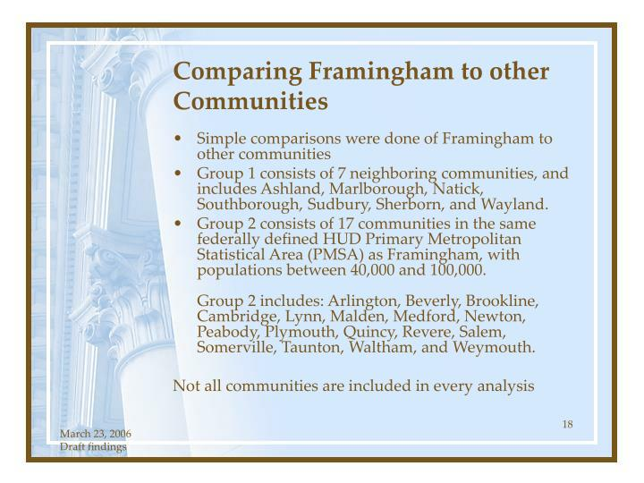 Comparing Framingham to other Communities