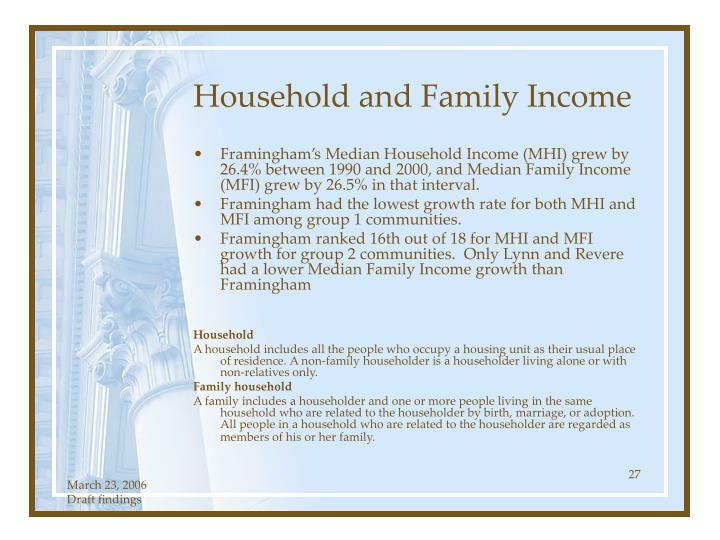 Household and Family Income