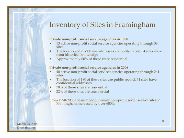 Inventory of Sites in Framingham