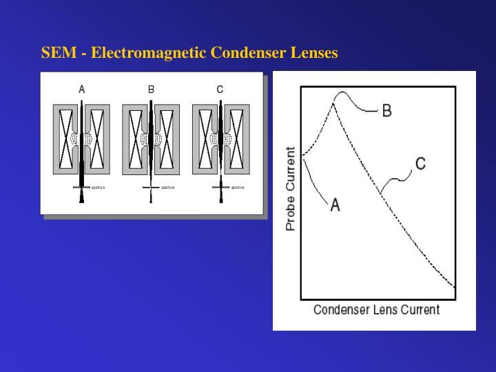 SEM - Electromagnetic Condenser Lenses