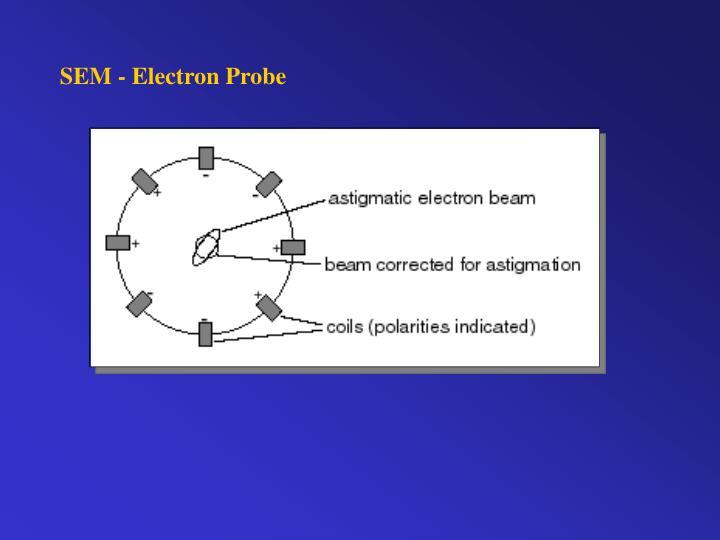 SEM - Electron Probe