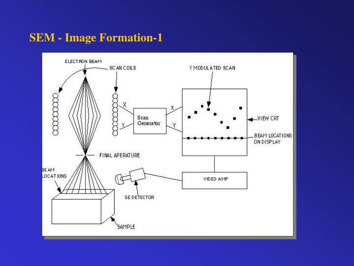 SEM - Image Formation-1
