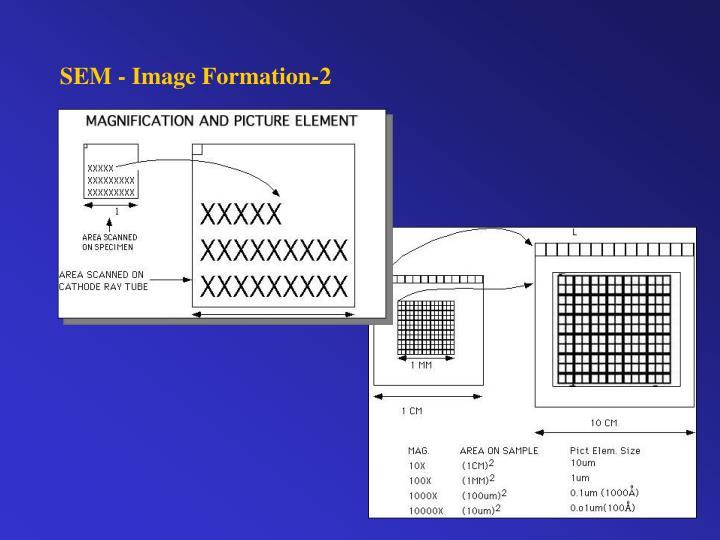 SEM - Image Formation-2