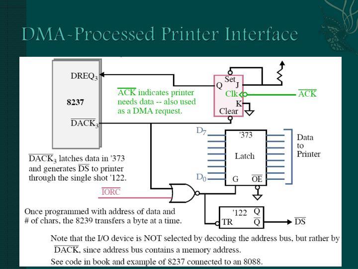 DMA-Processed Printer Interface