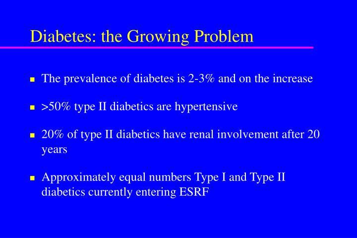Diabetes: the Growing Problem