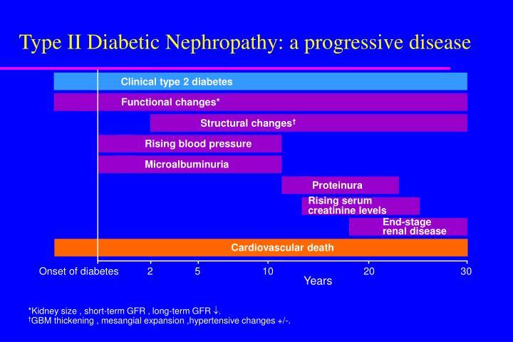 Type II Diabetic Nephropathy: a progressive disease
