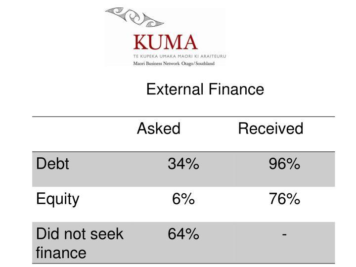 External Finance