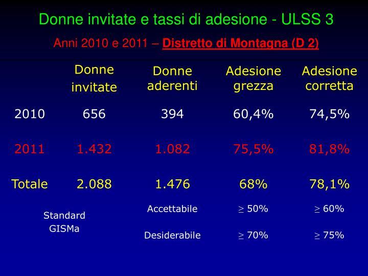Donne invitate e tassi di adesione - ULSS 3