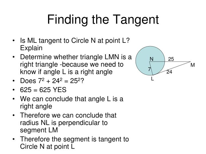 Finding the Tangent