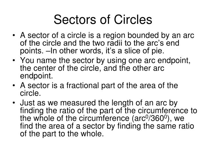 Sectors of Circles