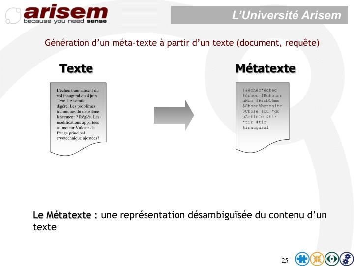 Génération d'un méta-texte à partir d'un texte (document, requête)