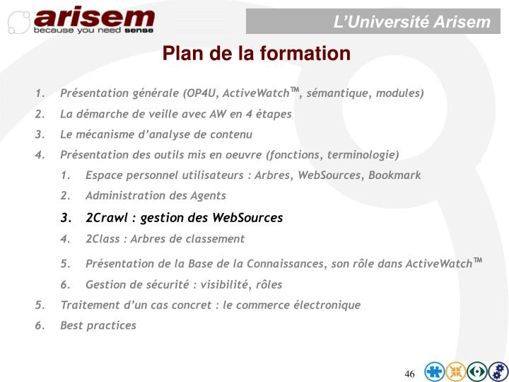 Plan de la formation