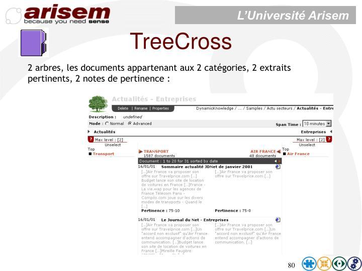 TreeCross