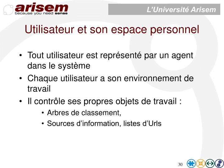 Utilisateur et son espace personnel