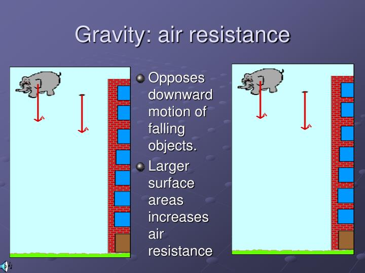Gravity: air resistance