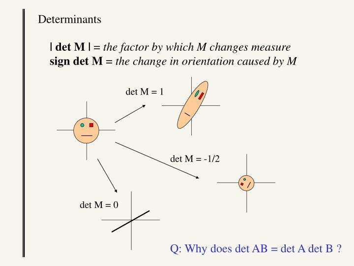det M = 1