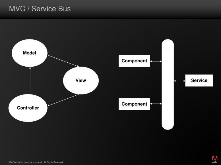 MVC / Service Bus