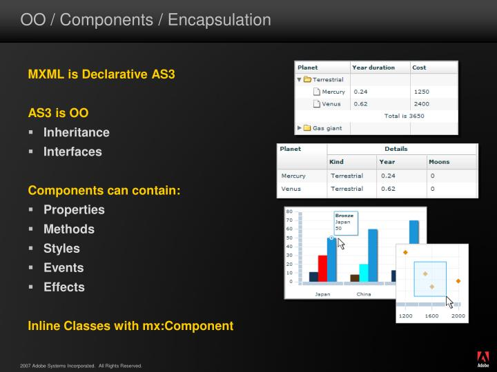 OO / Components / Encapsulation