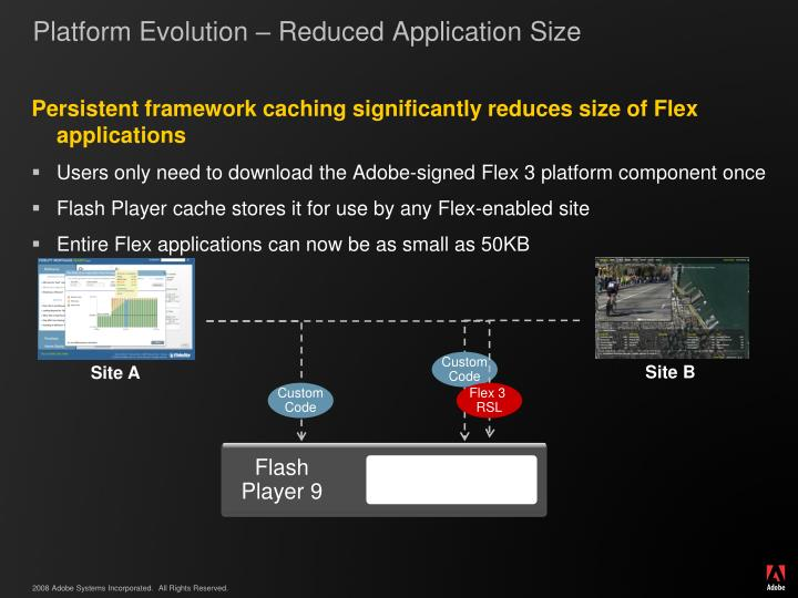 Platform Evolution – Reduced Application Size