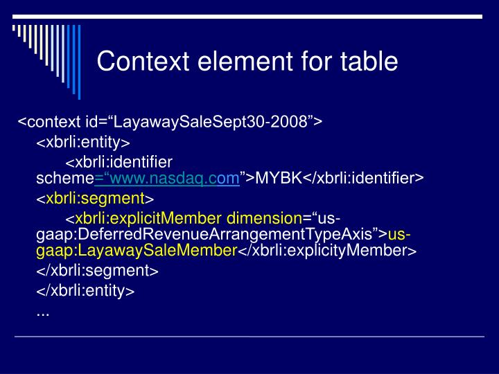 Context element for table