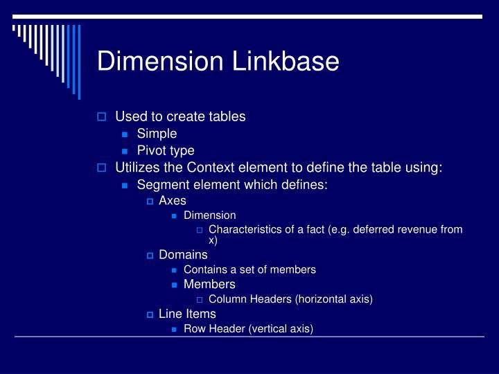 Dimension Linkbase