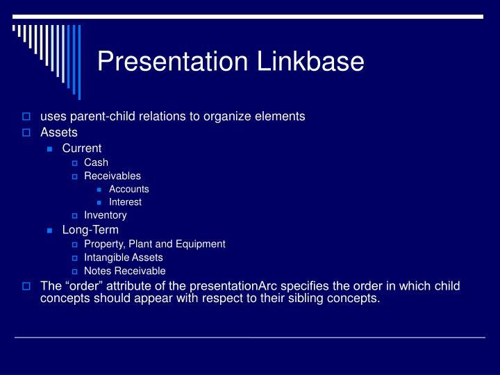 Presentation Linkbase