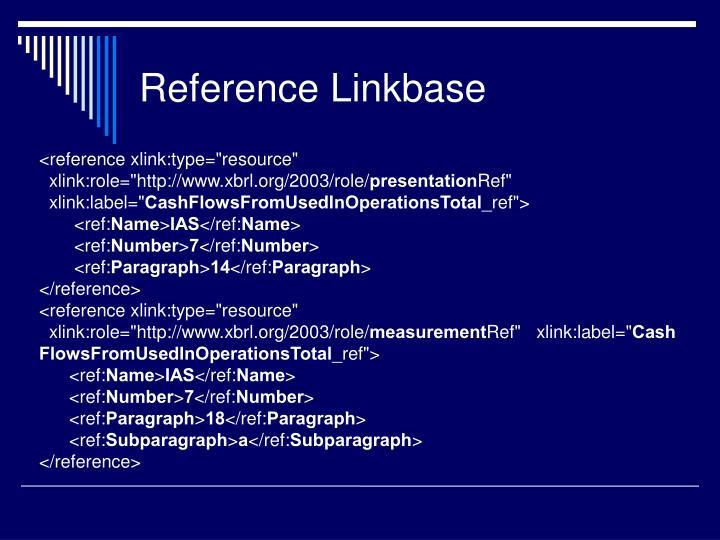 Reference Linkbase