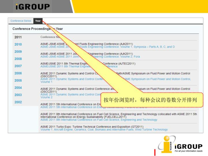 按年份浏览时,每种会议的卷数分开排列