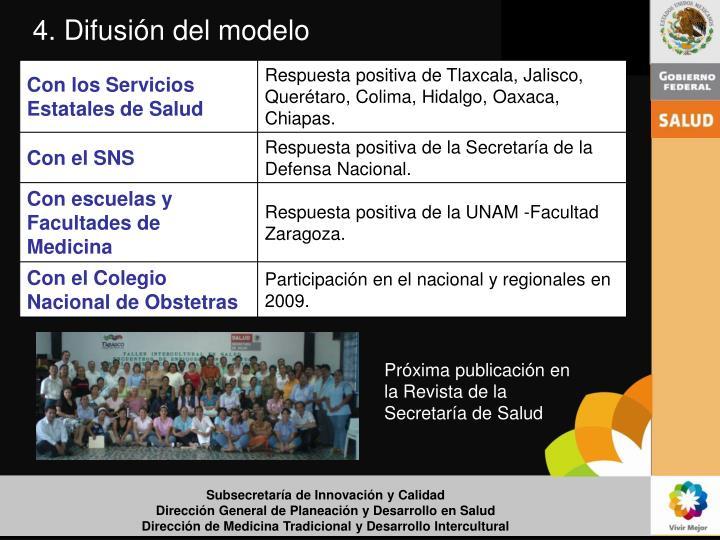 4. Difusión del modelo