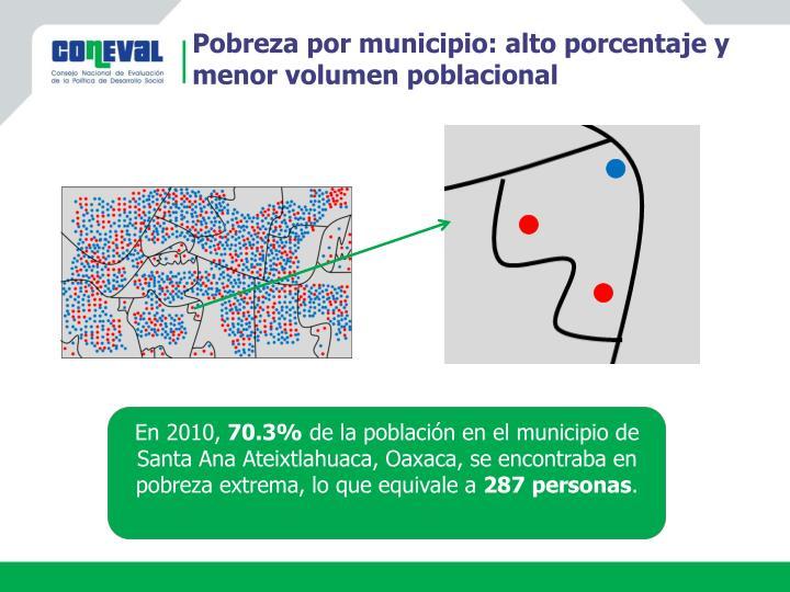 Pobreza por municipio: alto porcentaje y menor volumen poblacional